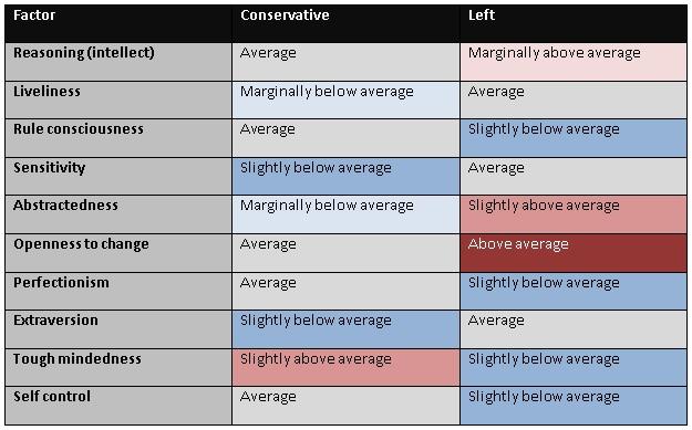 Blog-Table-for-Politics-Post